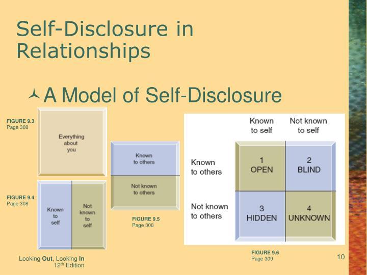 self disclosure online dating