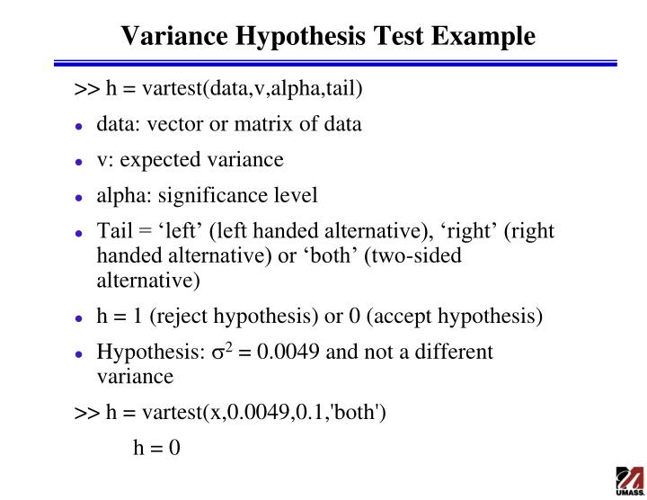Intro to Hypothesis Testing in Statistics - Hypothesis