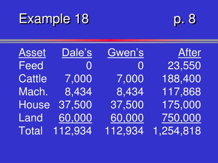 Example 18p. 8