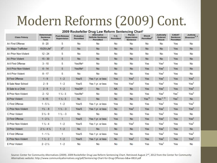 Modern Reforms (2009) Cont.
