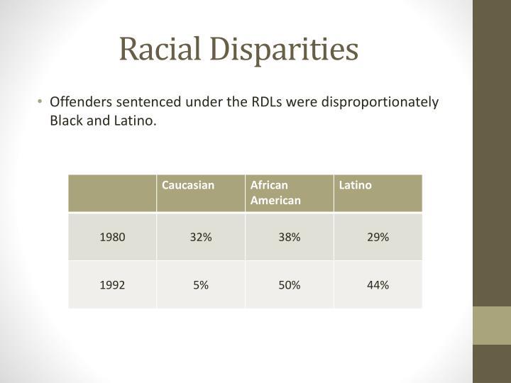 Racial Disparities