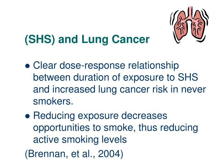 (SHS) and Lung Cancer