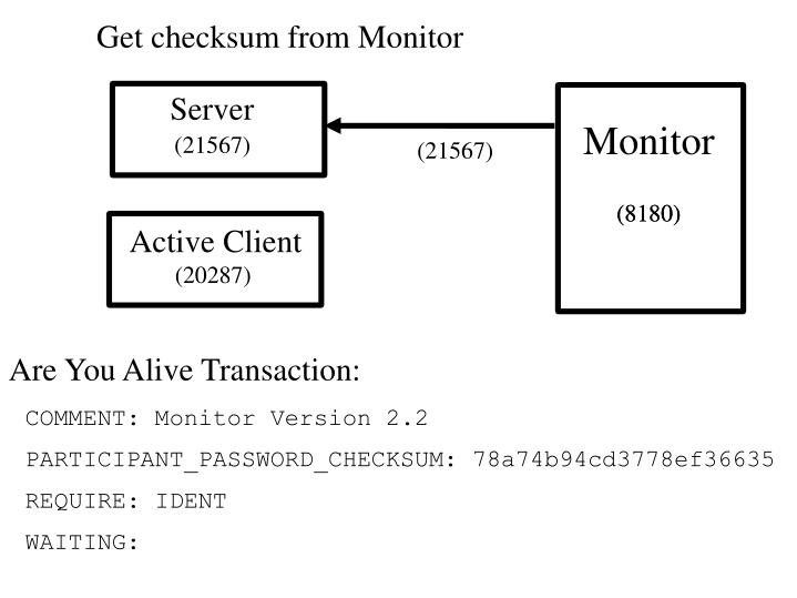 Get checksum from Monitor