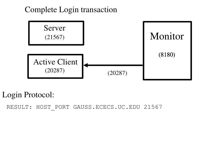 Complete Login transaction
