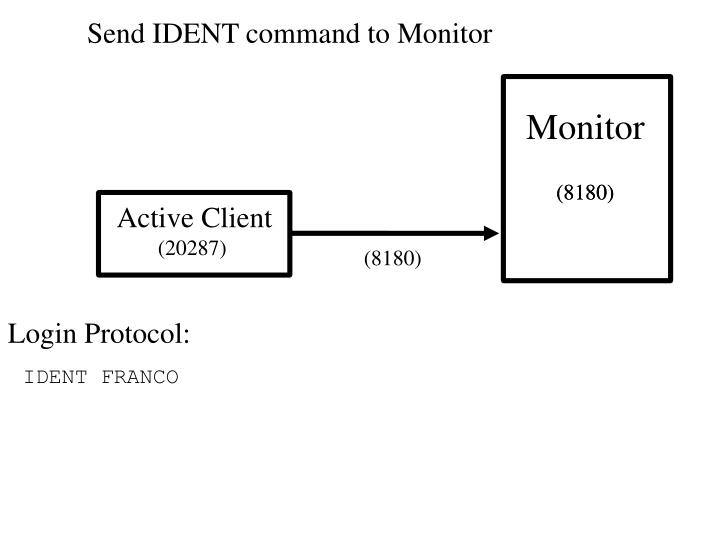 Send IDENT command to Monitor