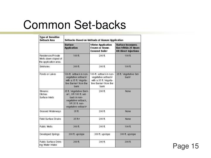 Common Set-backs