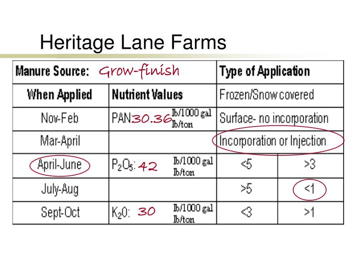 Heritage Lane Farms