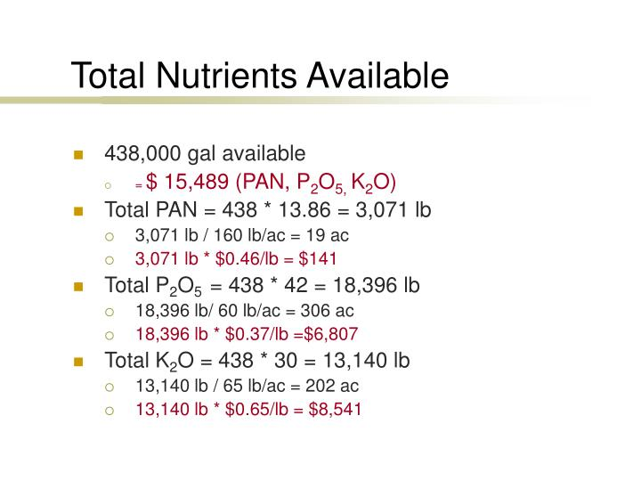 Total Nutrients Available
