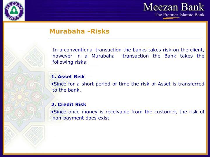 Murabaha -Risks