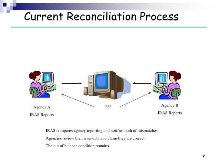 Current Reconciliation Process