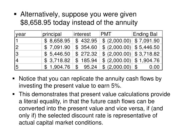Alternatively, suppose you were given $8,658.95 today instead of the annuity