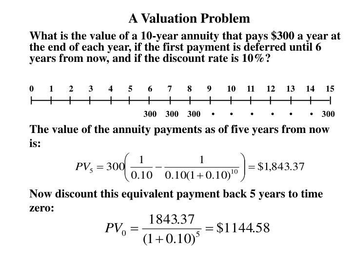A Valuation Problem