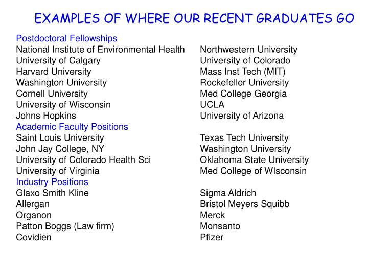 EXAMPLES OF WHERE OUR RECENT GRADUATES GO