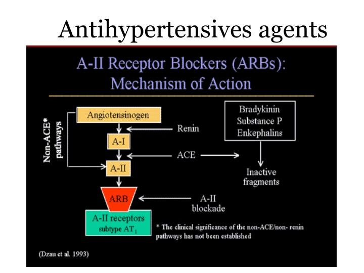 Antihypertensives agents agents