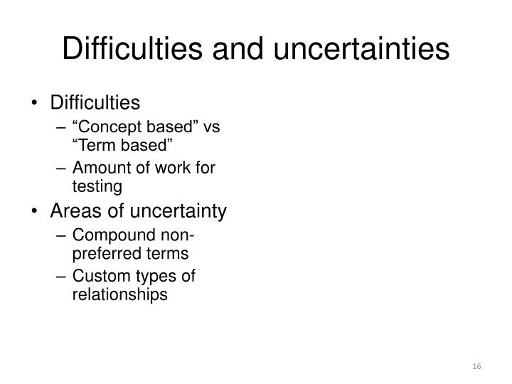 Difficulties and uncertainties