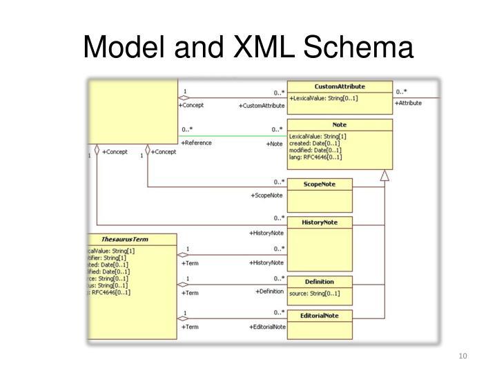 Model and XML Schema