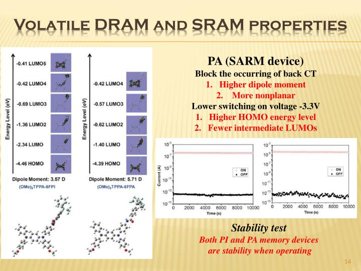 Volatile DRAM and SRAM properties