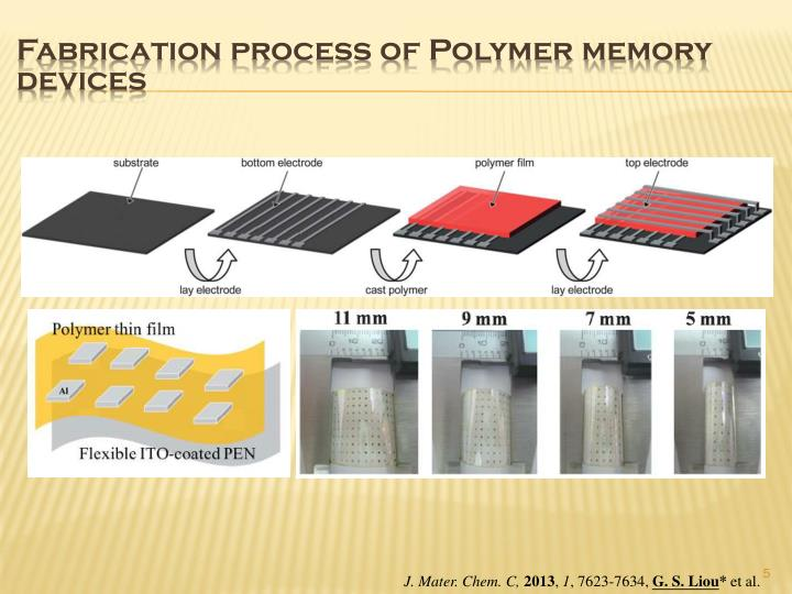 Fabrication process of Polymer memory devices