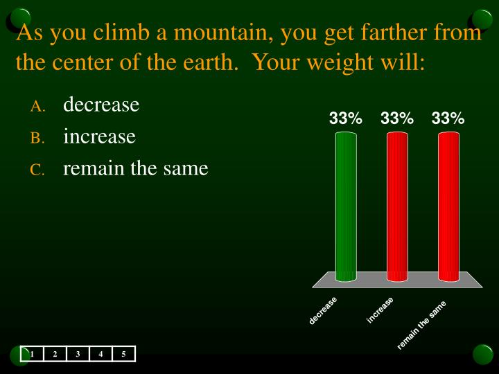 As you climb a mountain, you get farther from the center of the earth.  Your weight will: