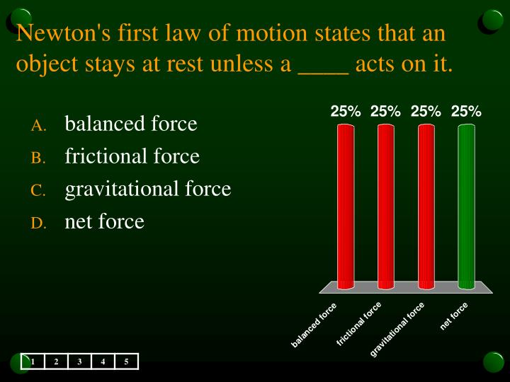Newton's first law of motion states that an object stays at rest unless a ____ acts on it.