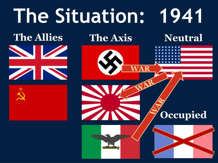 The Situation:  1941