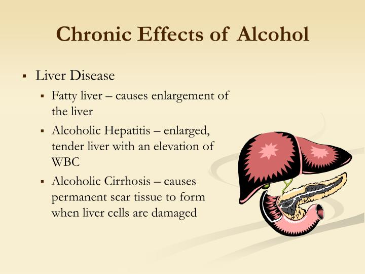 Chronic Effects of Alcohol