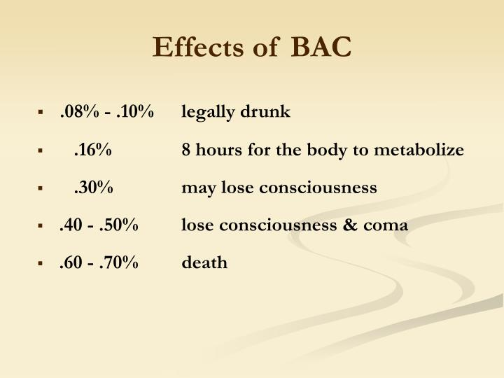 Effects of BAC