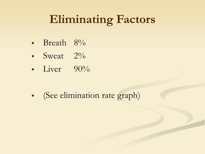 Eliminating Factors