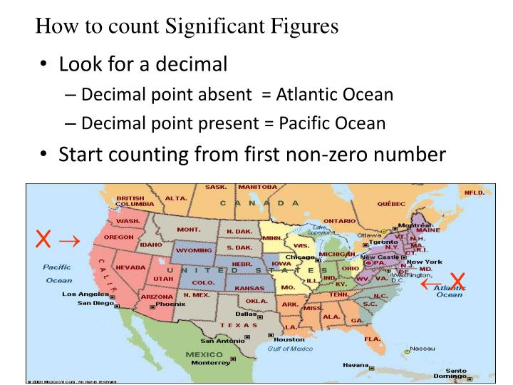 How to count Significant Figures