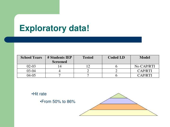 Exploratory data!