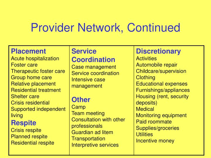 Provider Network, Continued