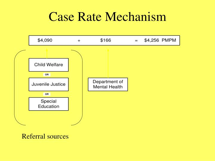 Case Rate Mechanism