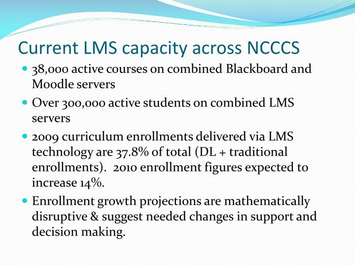 Current LMS capacity across NCCCS