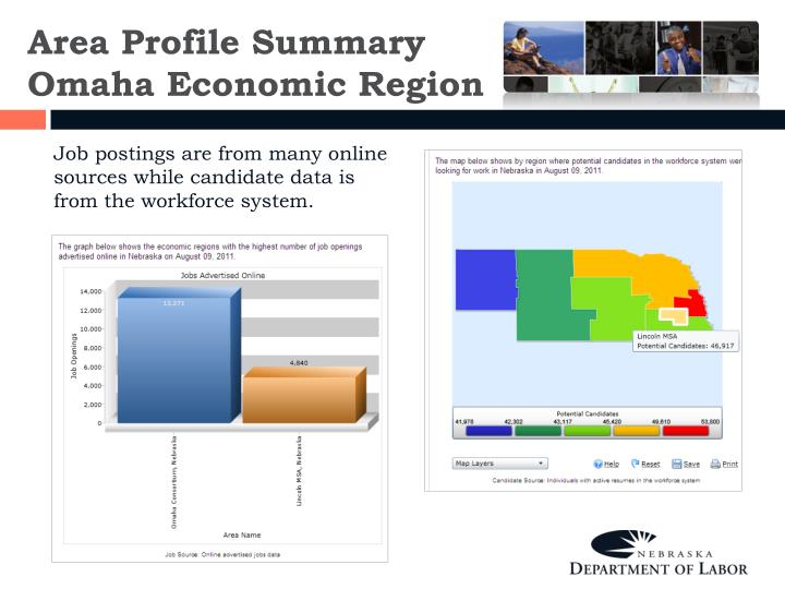 Area Profile Summary Omaha Economic Region