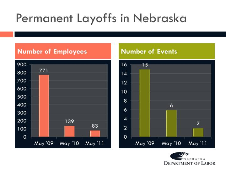 Permanent Layoffs in Nebraska