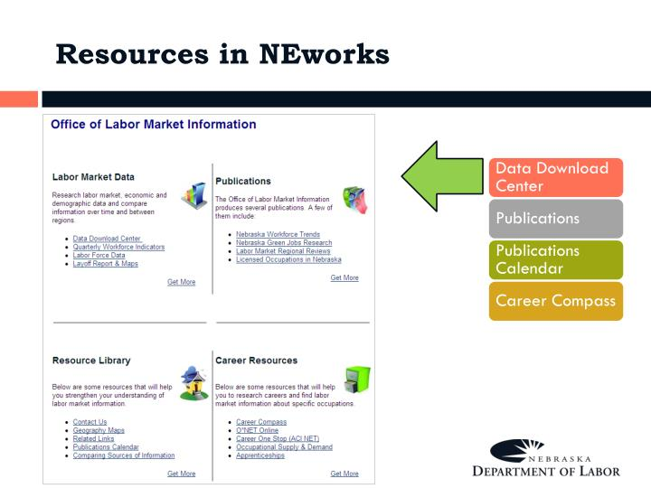 Resources in NEworks