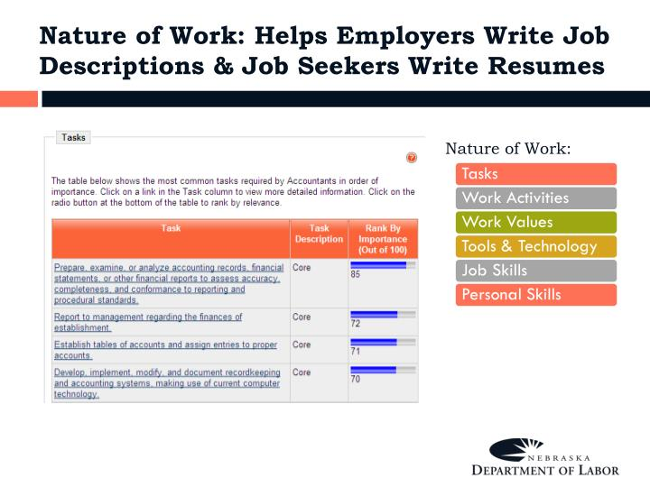 Nature of Work: Helps Employers Write Job Descriptions & Job Seekers Write Resumes