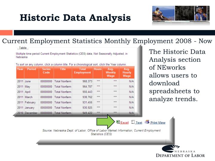 Historic Data Analysis