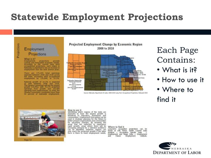 Statewide Employment Projections