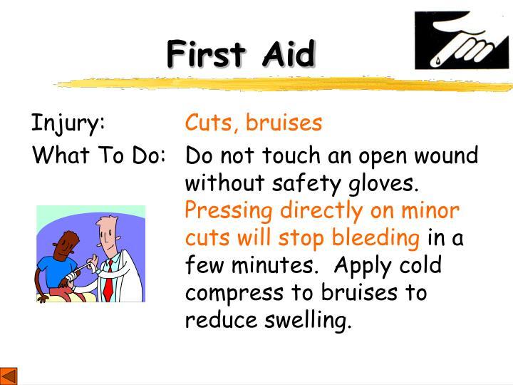 Injury: