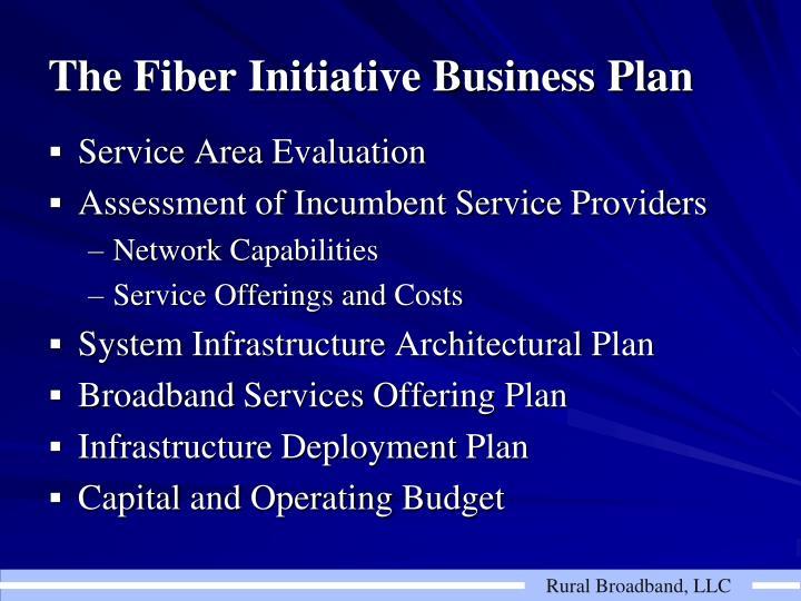 The Fiber Initiative Business