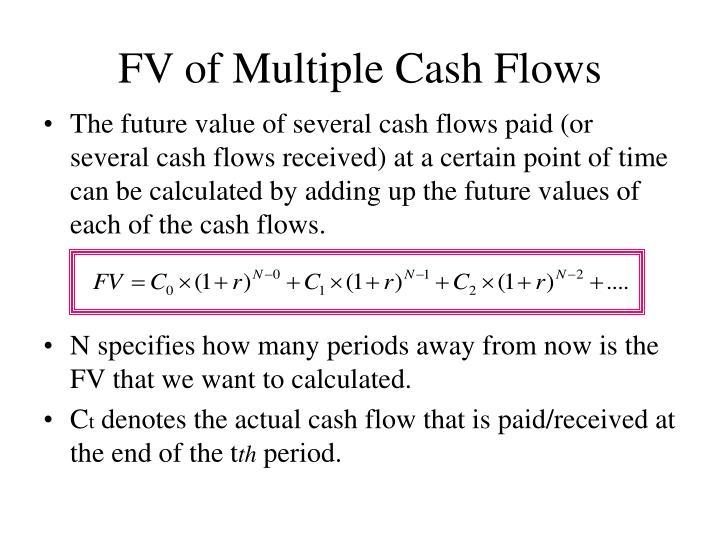 FV of Multiple Cash Flows