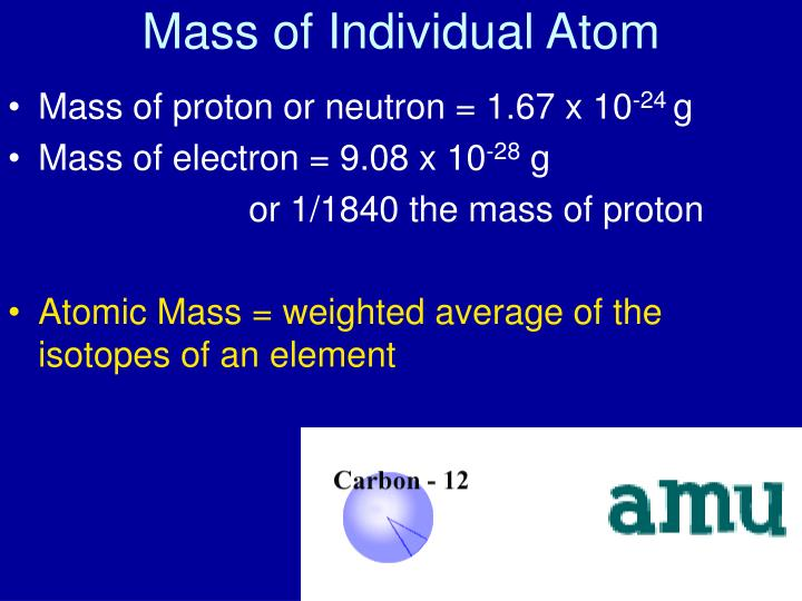 Mass of Individual Atom