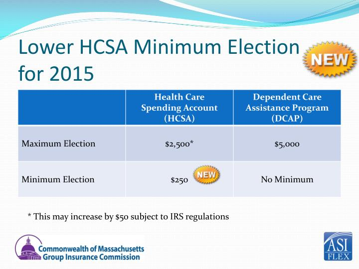 Lower HCSA Minimum Election