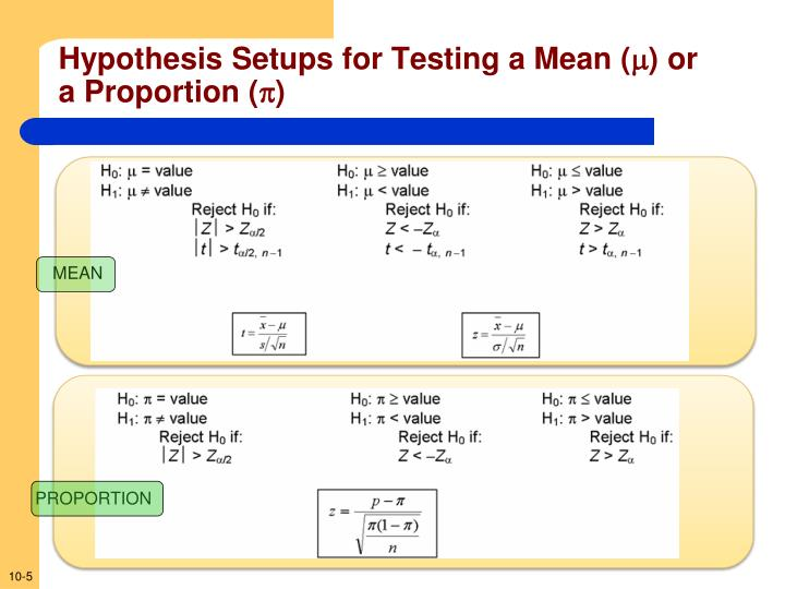 Hypothesis Setups for Testing a Mean (