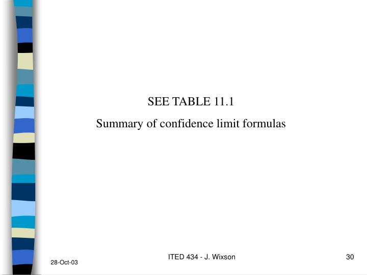 SEE TABLE 11.1