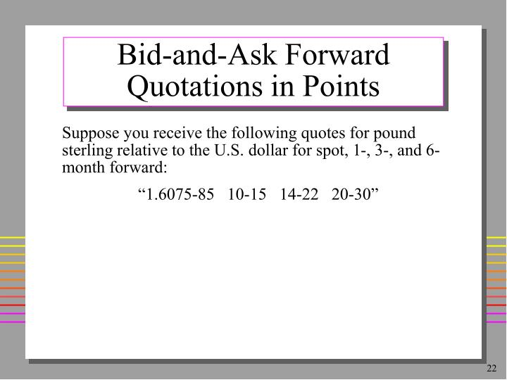 Bid-and-Ask Forward Quotations in Points