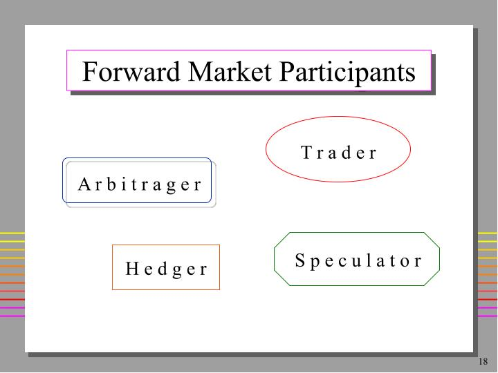 Forward Market Participants