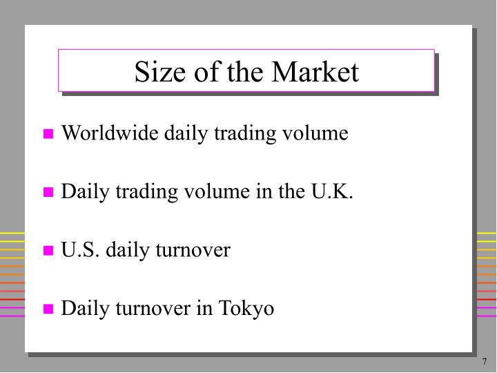 Size of the Market