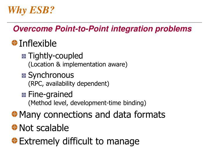 Why ESB?